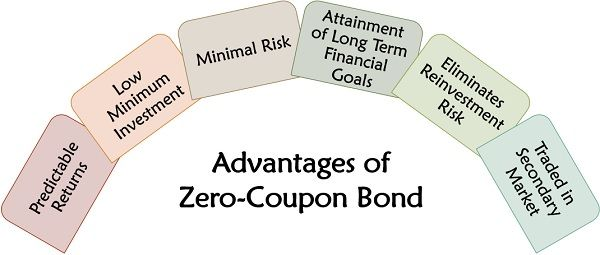 Advantages of Zero-Coupon Bond