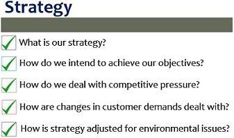 Strategy Checklist
