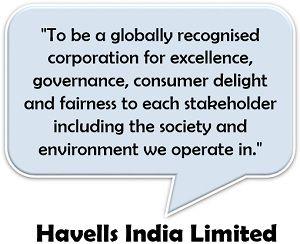Havells Vision