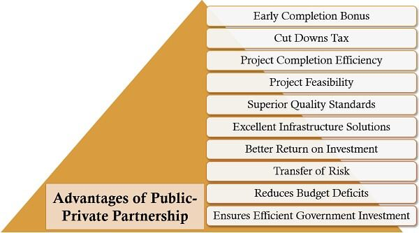 Advantages of Public-Private Partnership