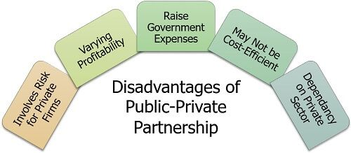 Disadvantages of Public-Private Partnership