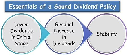 Essentials of a Sound Dividend Policy