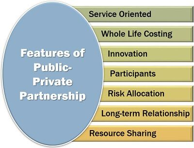 Features of Public-Private Partnership
