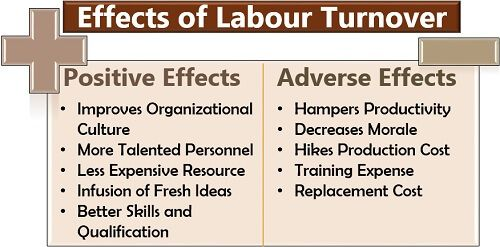 Effects of Labour Turnover