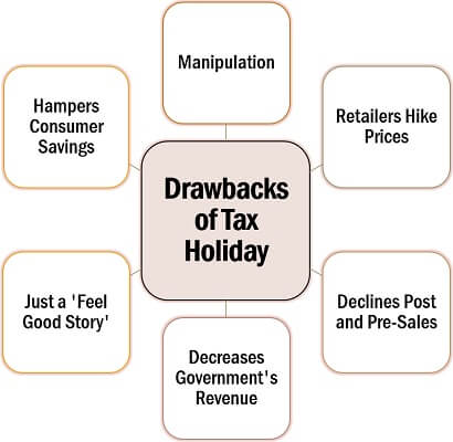 Drawbacks of Tax Holiday