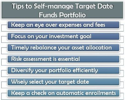 Tips to Self-manage Target Date Funds Portfolio