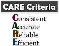 CARE Criteria