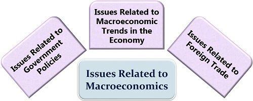 Issues Related to Macro Economics
