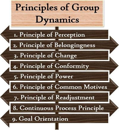 Principles of Group Dynamics