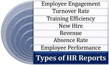 Types of HR Reports