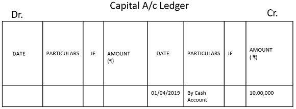 capital account ledger