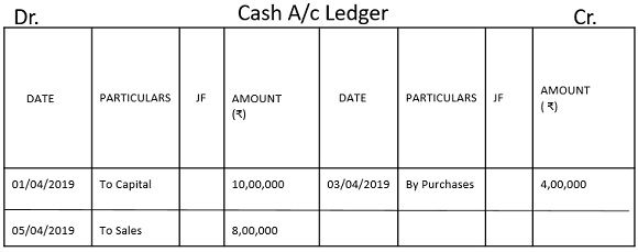 cash account ledger