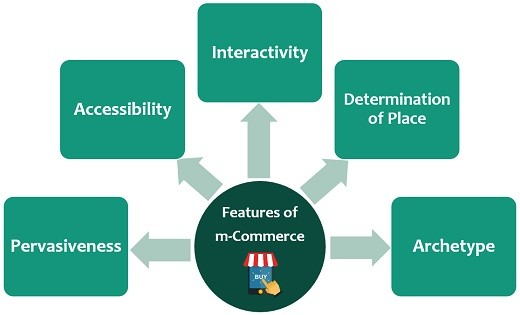 features of m-commerce