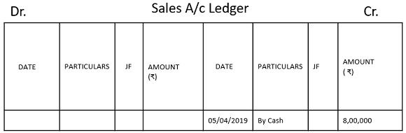 sales account ledger