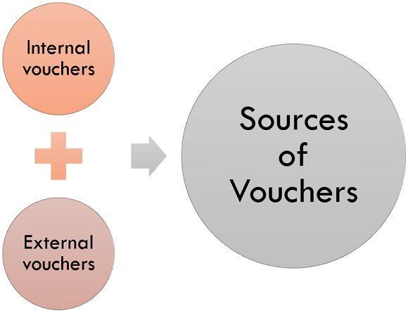 sources of vouchers