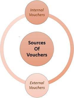 sources-of-vouchers