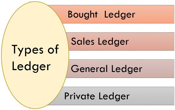 types of ledger