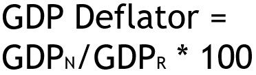 GDP deflator