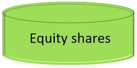 equity-shares