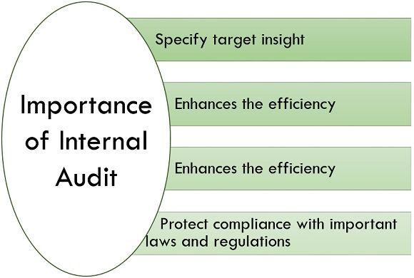 importance of internal audit