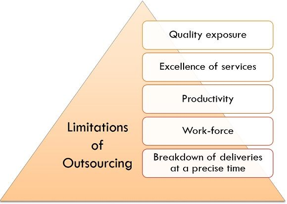 limitations of outsourcing