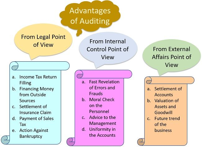 advantages of auditing