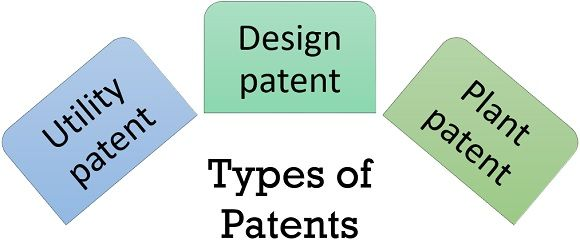 types of patents