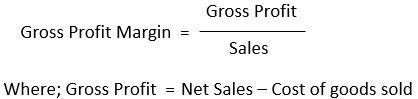 Gross-profit-Margin