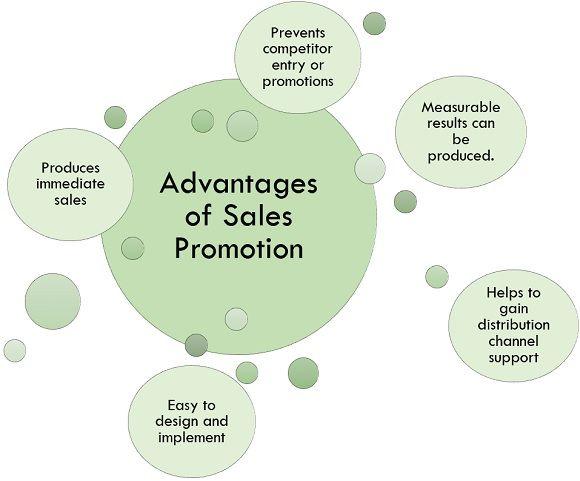 advantages of sales promotion