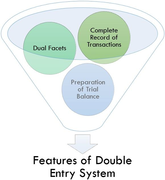 features of double entry system