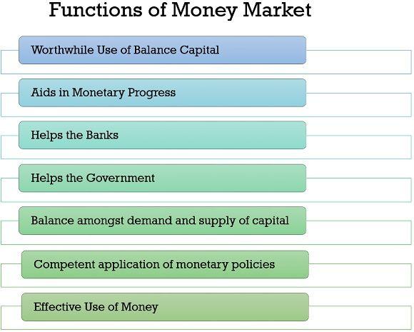 functions of money market