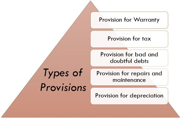 types of provisions