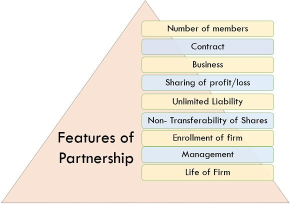 features of partnership