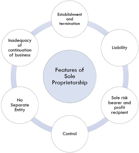 features of sole propreitorship
