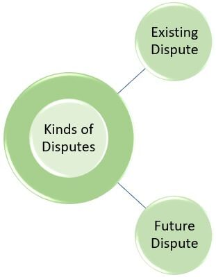 KINDS-OF-DISPUTEs