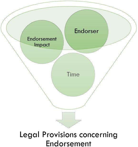 legal provisions concerning endorsement
