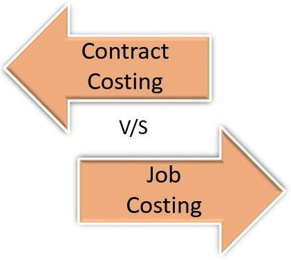 Difference between contract costing and job costing