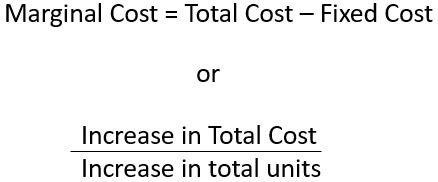 marginal cost formula