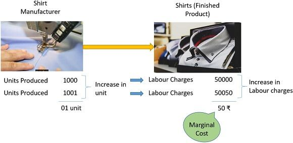 shirt manufacturer example