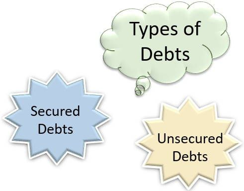 types of debts