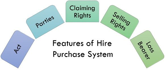 FEATURES OF HIRE PURCHASE SYSTEM