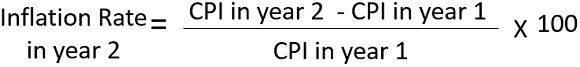 Inflation Rate in year 2