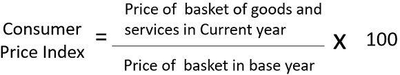 consumer price index formula