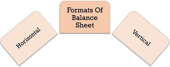 formats of balance sheet