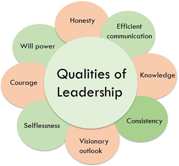 qualities of leadership