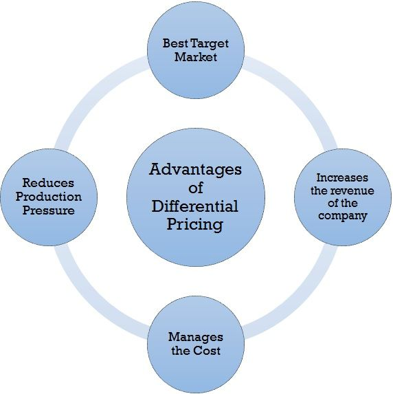 advantages of differential pricing