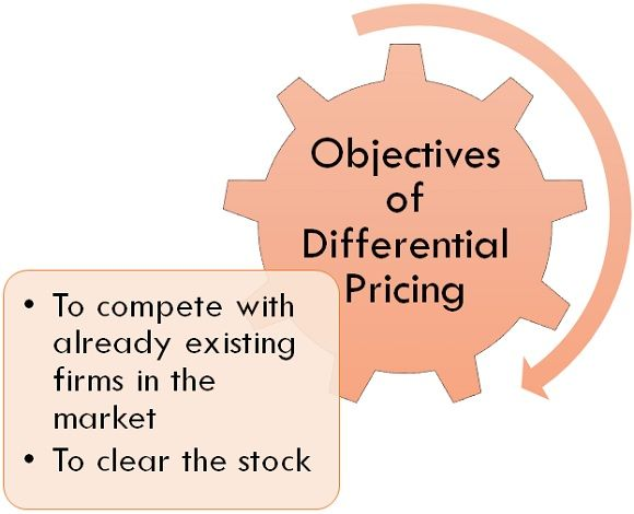 objectives of differential pricing